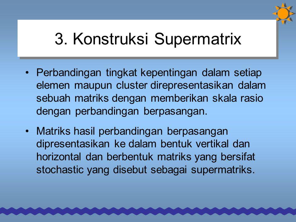 3. Konstruksi Supermatrix Perbandingan tingkat kepentingan dalam setiap elemen maupun cluster direpresentasikan dalam sebuah matriks dengan memberikan
