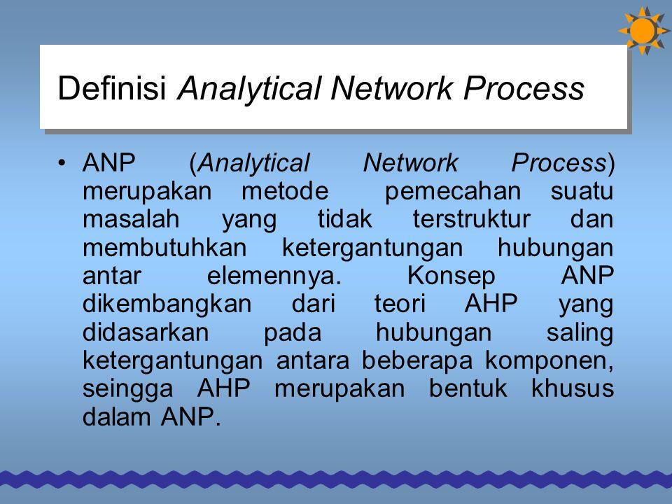 Definisi Analytical Network Process ANP (Analytical Network Process) merupakan metode pemecahan suatu masalah yang tidak terstruktur dan membutuhkan ketergantungan hubungan antar elemennya.