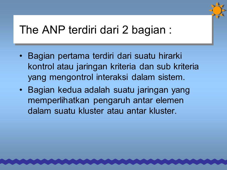 The ANP terdiri dari 2 bagian : Bagian pertama terdiri dari suatu hirarki kontrol atau jaringan kriteria dan sub kriteria yang mengontrol interaksi dalam sistem.