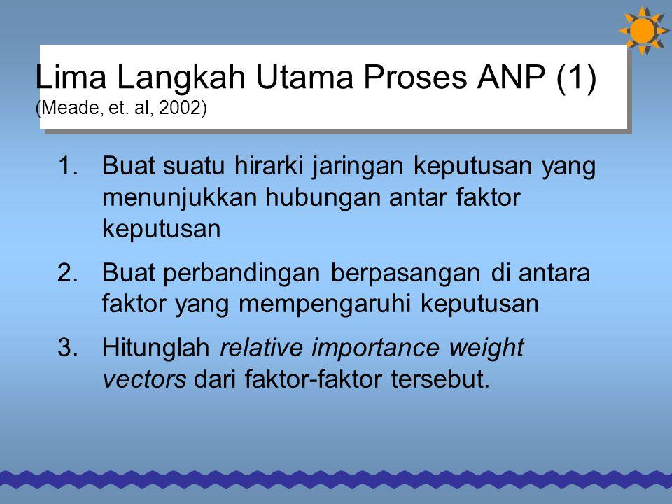 Lima Langkah Utama Proses ANP (1) (Meade, et.