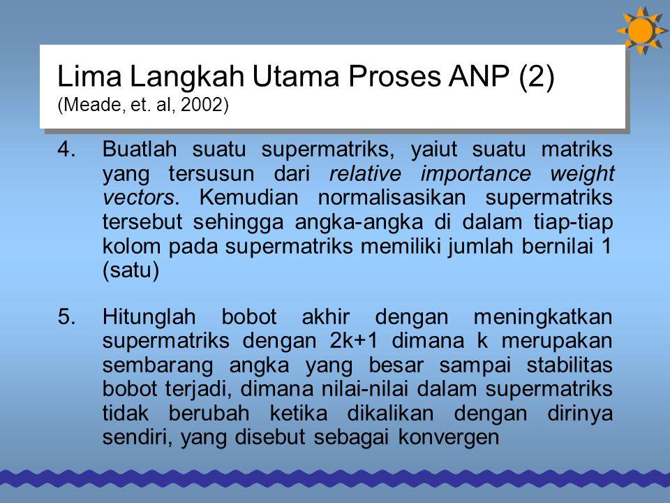Lima Langkah Utama Proses ANP (2) (Meade, et.