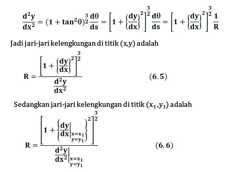 Jadi jari-jari kelengkungan di titik (x,y) adalah Sedangkan jari-jari kelengkungan di titik (x 1,y 1 ) adalah
