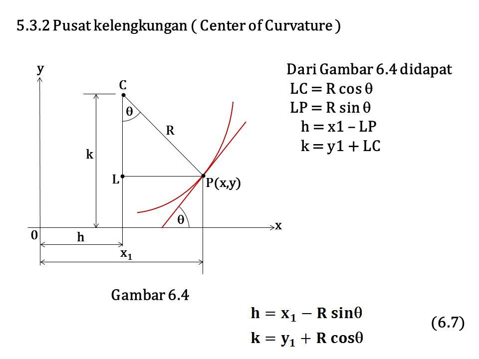 5.3.2 Pusat kelengkungan ( Center of Curvature ) y x P(x,y) k h C L R   x1x1 0 Gambar 6.4 Dari Gambar 6.4 didapat LC = R cos  LP = R sin  h = x1 –