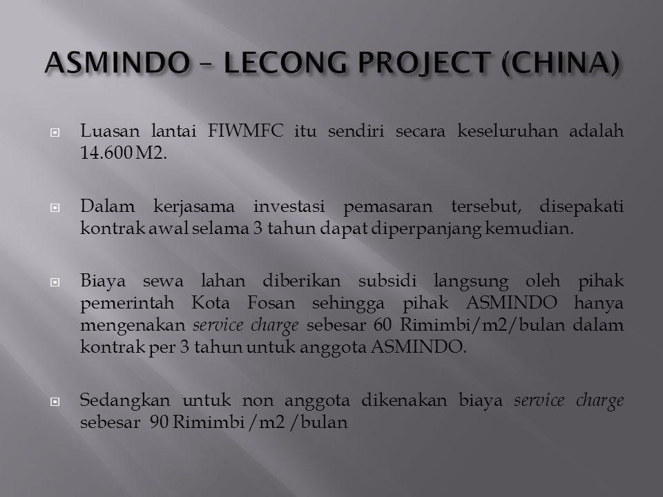 Luasan lantai FIWMFC itu sendiri secara keseluruhan adalah 14.600 M2.  Dalam kerjasama investasi pemasaran tersebut, disepakati kontrak awal selama