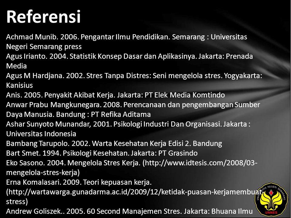 Referensi Achmad Munib. 2006. Pengantar Ilmu Pendidikan.