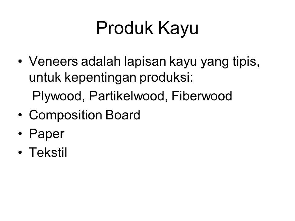 Produk Kayu Veneers adalah lapisan kayu yang tipis, untuk kepentingan produksi: Plywood, Partikelwood, Fiberwood Composition Board Paper Tekstil