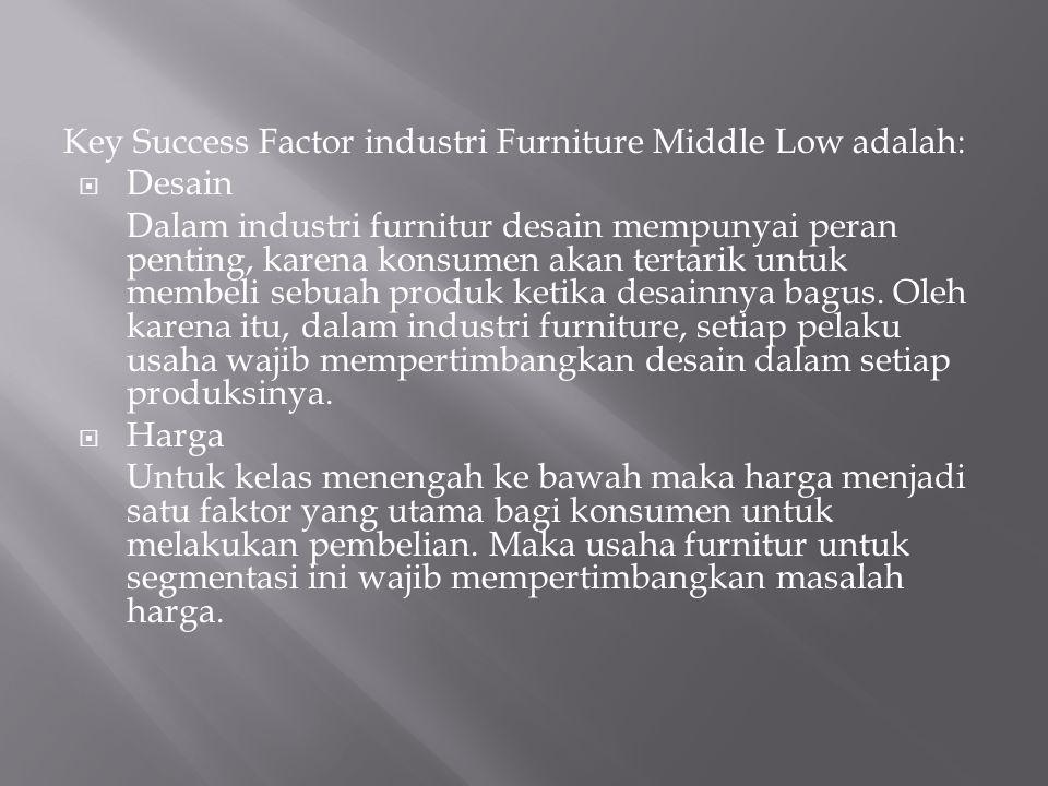 Key Success Factor industri Furniture Middle Low adalah:  Desain Dalam industri furnitur desain mempunyai peran penting, karena konsumen akan tertari