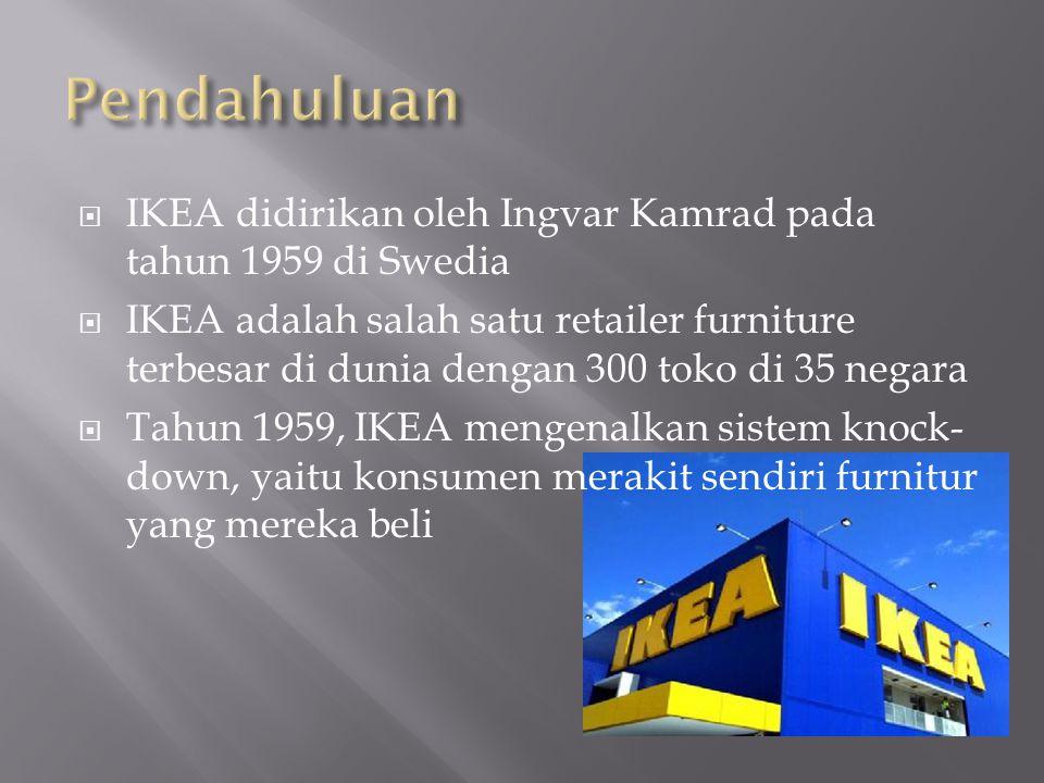  IKEA didirikan oleh Ingvar Kamrad pada tahun 1959 di Swedia  IKEA adalah salah satu retailer furniture terbesar di dunia dengan 300 toko di 35 negara  Tahun 1959, IKEA mengenalkan sistem knock- down, yaitu konsumen merakit sendiri furnitur yang mereka beli