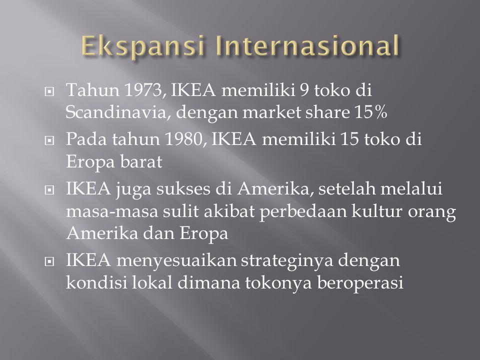  Tahun 1973, IKEA memiliki 9 toko di Scandinavia, dengan market share 15%  Pada tahun 1980, IKEA memiliki 15 toko di Eropa barat  IKEA juga sukses di Amerika, setelah melalui masa-masa sulit akibat perbedaan kultur orang Amerika dan Eropa  IKEA menyesuaikan strateginya dengan kondisi lokal dimana tokonya beroperasi