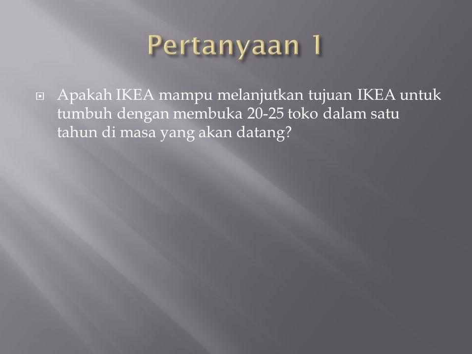  Apakah IKEA mampu melanjutkan tujuan IKEA untuk tumbuh dengan membuka 20-25 toko dalam satu tahun di masa yang akan datang?