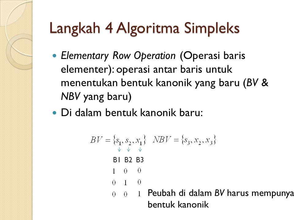 Langkah 4 Algoritma Simpleks Elementary Row Operation (Operasi baris elementer): operasi antar baris untuk menentukan bentuk kanonik yang baru (BV & N