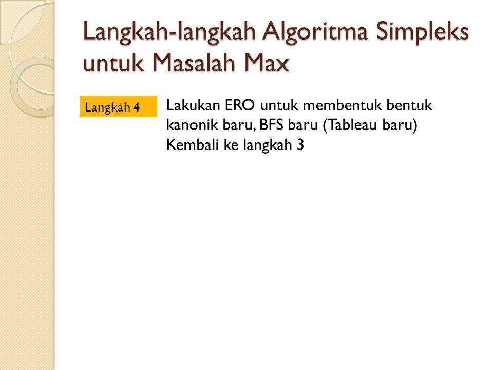 Langkah-langkah Algoritma Simpleks untuk Masalah Max Langkah 4 Lakukan ERO untuk membentuk bentuk kanonik baru, BFS baru (Tableau baru) Kembali ke lan