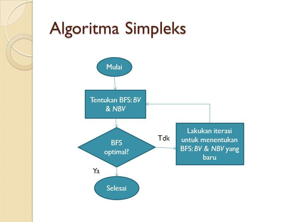 Algoritma Simpleks Tentukan BFS: BV & NBV Mulai BFS optimal? Selesai Lakukan iterasi untuk menentukan BFS: BV & NBV yang baru Ya Tdk
