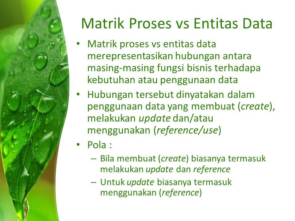 Matrik Proses vs Entitas Data Matrik proses vs entitas data merepresentasikan hubungan antara masing-masing fungsi bisnis terhadapa kebutuhan atau pen
