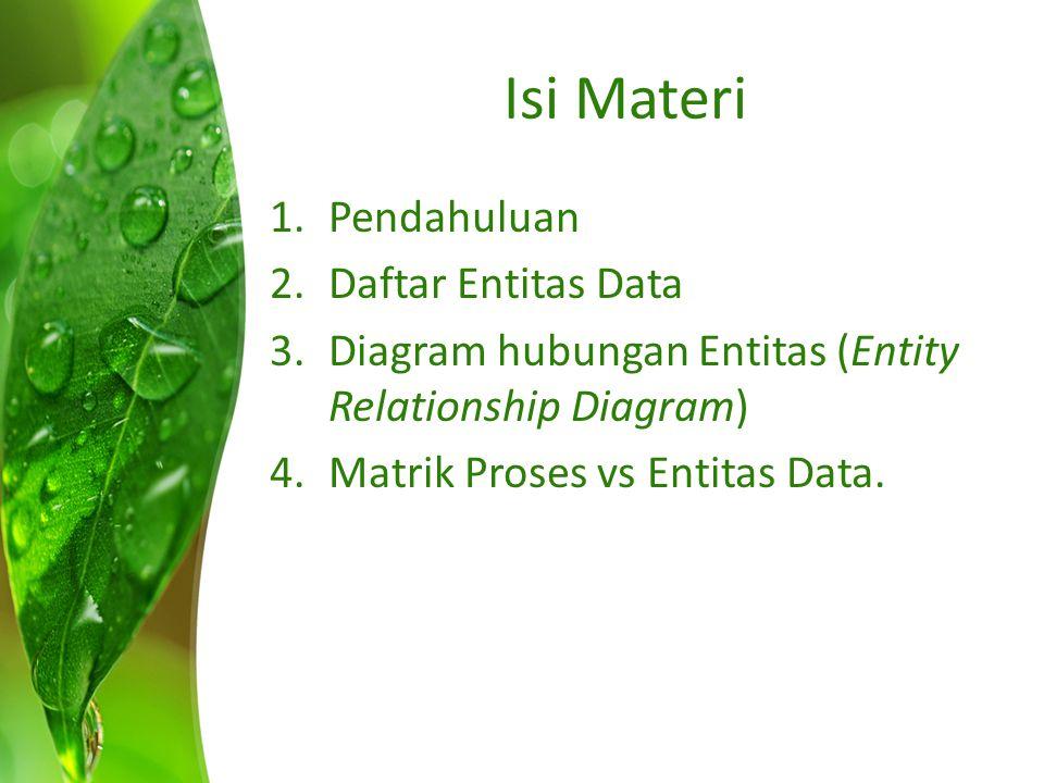 Isi Materi 1.Pendahuluan 2.Daftar Entitas Data 3.Diagram hubungan Entitas (Entity Relationship Diagram) 4.Matrik Proses vs Entitas Data.