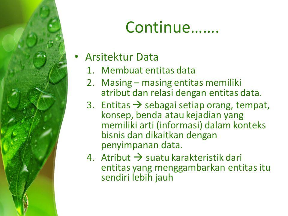 Continue……. Arsitektur Data 1.Membuat entitas data 2.Masing – masing entitas memiliki atribut dan relasi dengan entitas data. 3.Entitas  sebagai seti