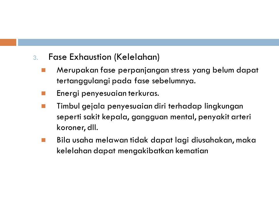 3. Fase Exhaustion (Kelelahan) Merupakan fase perpanjangan stress yang belum dapat tertanggulangi pada fase sebelumnya. Energi penyesuaian terkuras. T