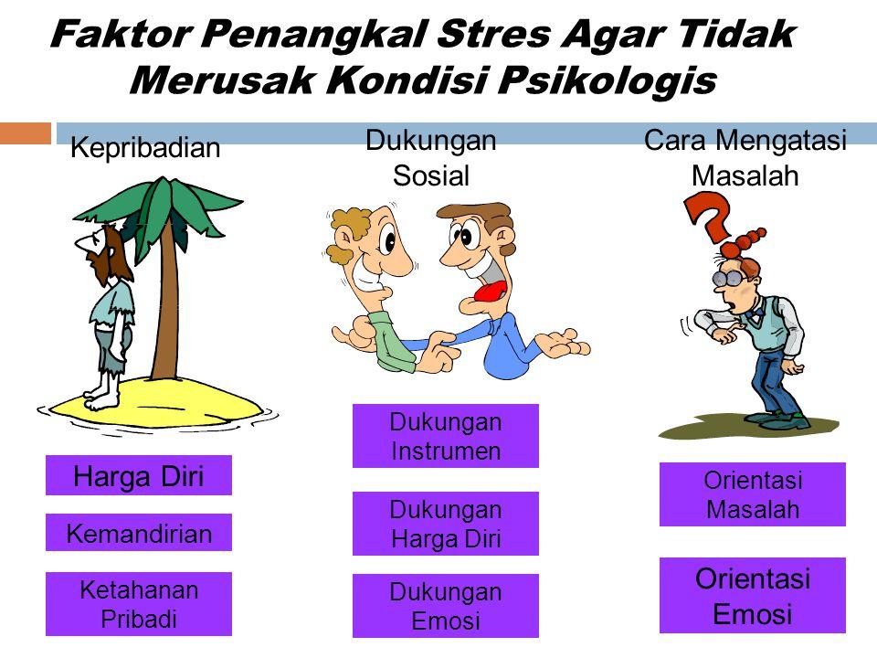 Faktor Penangkal Stres Agar Tidak Merusak Kondisi Psikologis Kemandirian Ketahanan Pribadi Harga Diri Kepribadian Dukungan Sosial Dukungan Instrumen D