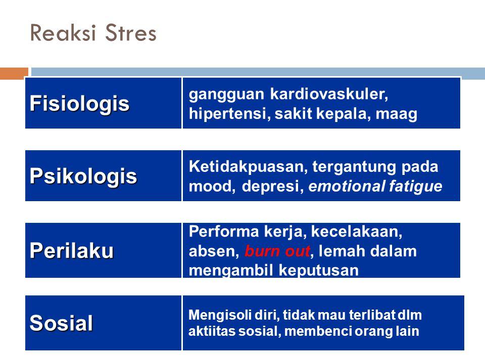 Reaksi Stres Perilaku Psikologis Performa kerja, kecelakaan, absen, burn out, lemah dalam mengambil keputusan Ketidakpuasan, tergantung pada mood, dep