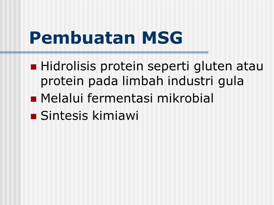 Pembuatan MSG Hidrolisis protein seperti gluten atau protein pada limbah industri gula Melalui fermentasi mikrobial Sintesis kimiawi