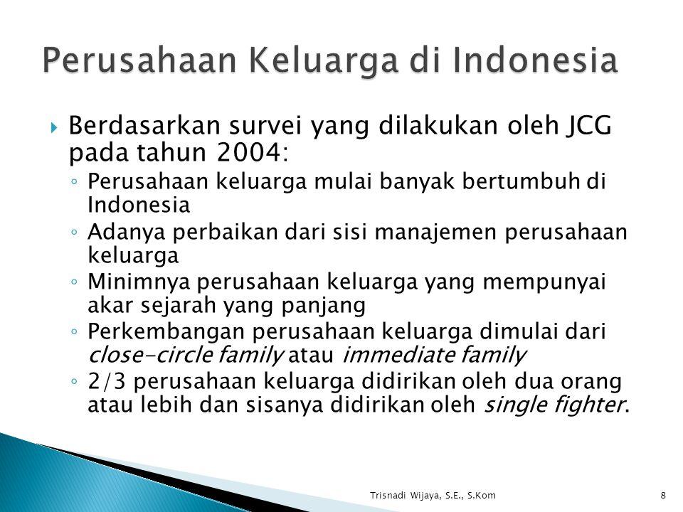  Berdasarkan survei yang dilakukan oleh JCG pada tahun 2004: ◦ Perusahaan keluarga mulai banyak bertumbuh di Indonesia ◦ Adanya perbaikan dari sisi m