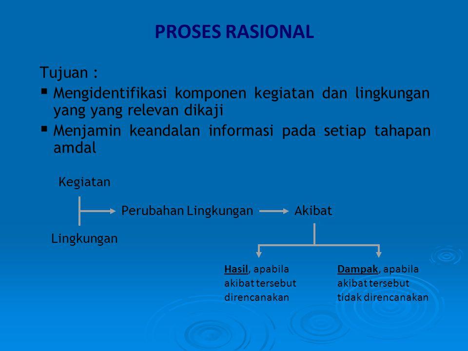 Tujuan :  Mengidentifikasi komponen kegiatan dan lingkungan yang yang relevan dikaji  Menjamin keandalan informasi pada setiap tahapan amdal Kegiata