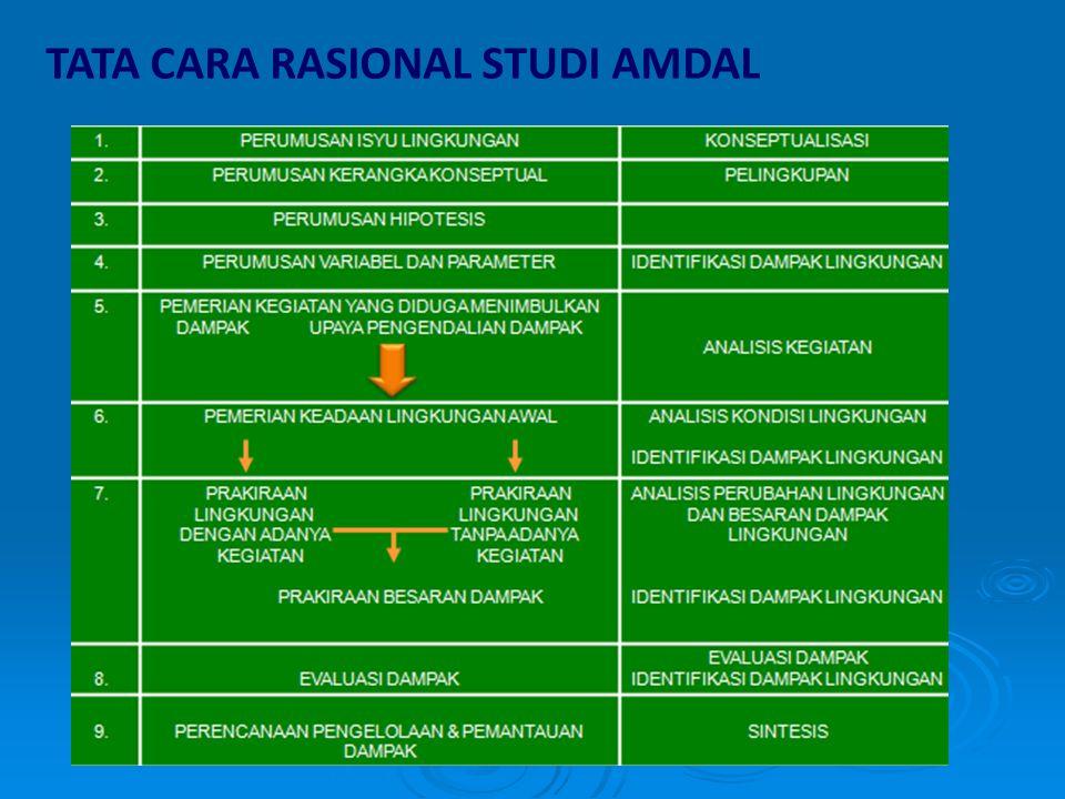 TATA CARA RASIONAL STUDI AMDAL