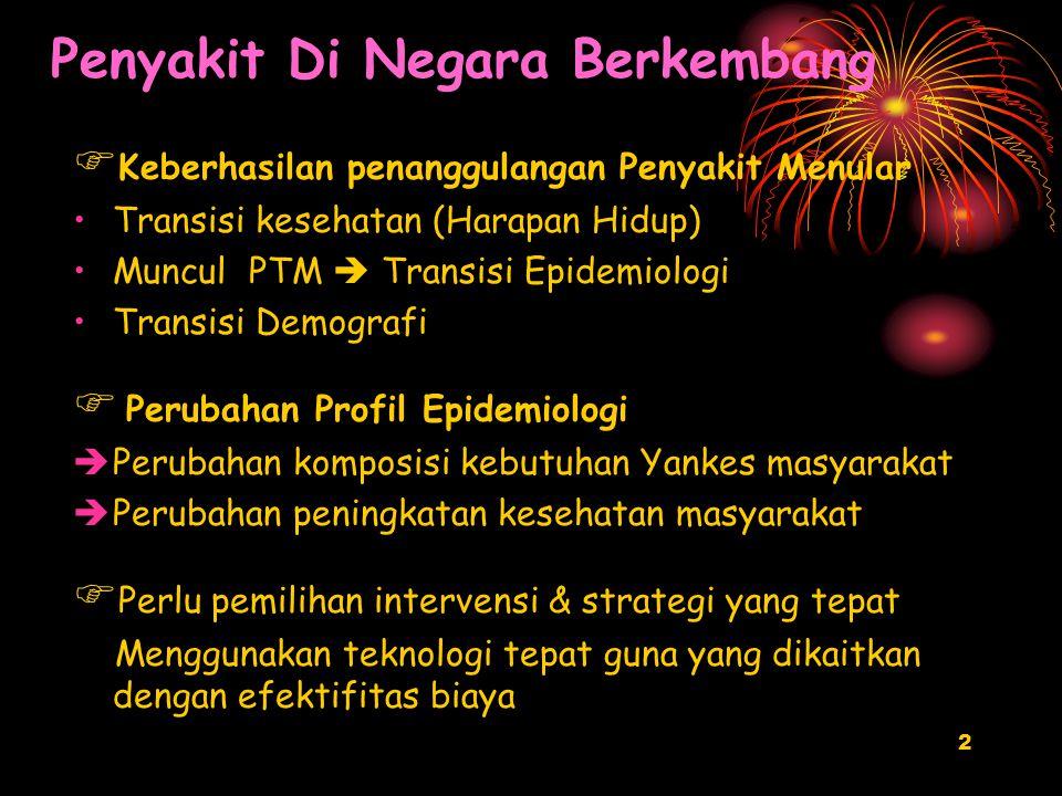 2 Penyakit Di Negara Berkembang  Keberhasilan penanggulangan Penyakit Menular Transisi kesehatan (Harapan Hidup) Muncul PTM  Transisi Epidemiologi T