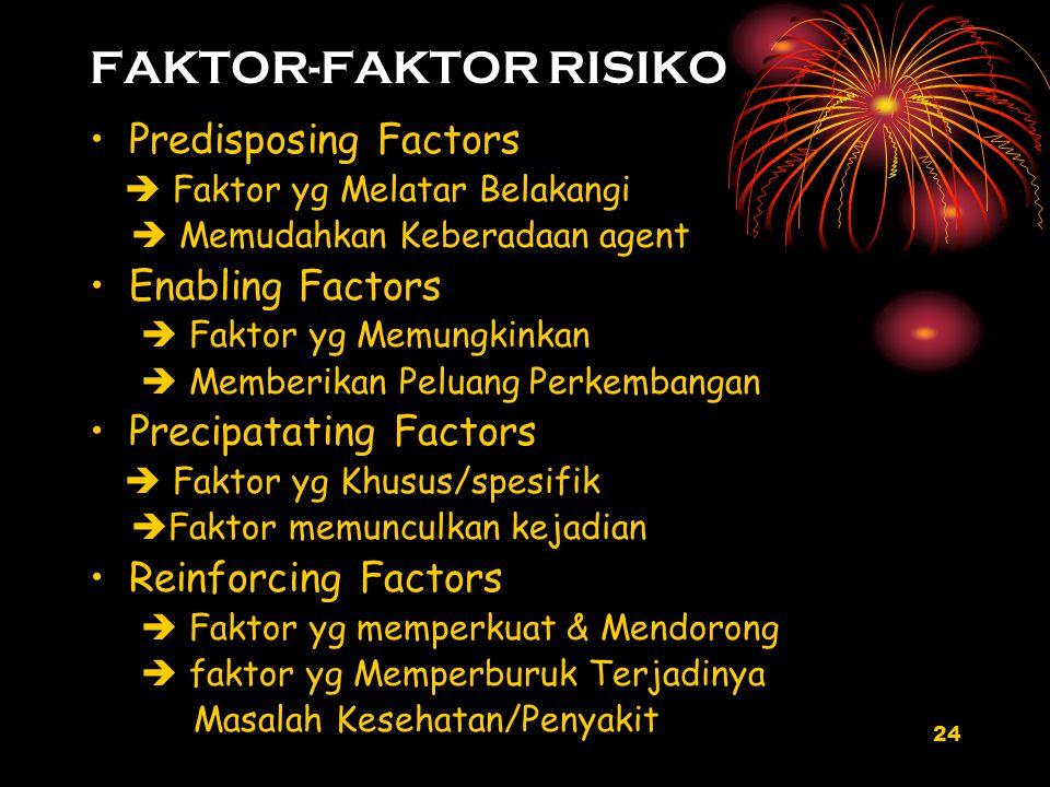 24 FAKTOR-FAKTOR RISIKO Predisposing Factors  Faktor yg Melatar Belakangi  Memudahkan Keberadaan agent Enabling Factors  Faktor yg Memungkinkan  M