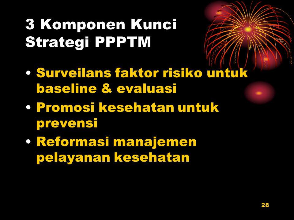 28 3 Komponen Kunci Strategi PPPTM Surveilans faktor risiko untuk baseline & evaluasi Promosi kesehatan untuk prevensi Reformasi manajemen pelayanan k
