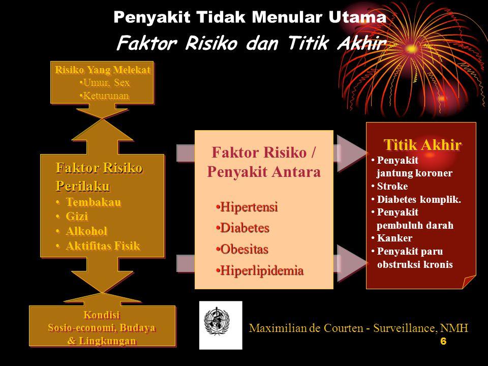 6 Penyakit jantung koroner Stroke Diabetes komplik. Penyakit pembuluh darah Kanker Penyakit paru obstruksi kronis Titik Akhir Faktor Risiko / Penyakit
