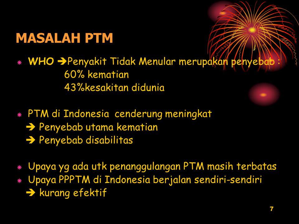 7 MASALAH PTM  WHO  Penyakit Tidak Menular merupakan penyebab : 60% kematian 43%kesakitan didunia  PTM di Indonesia cenderung meningkat  Penyebab