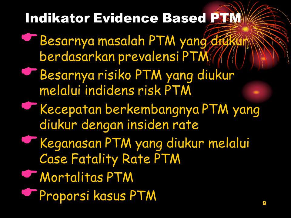 9 Indikator Evidence Based PTM  Besarnya masalah PTM yang diukur berdasarkan prevalensi PTM  Besarnya risiko PTM yang diukur melalui indidens risk P