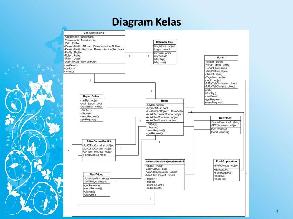 Diagram Kelas 8