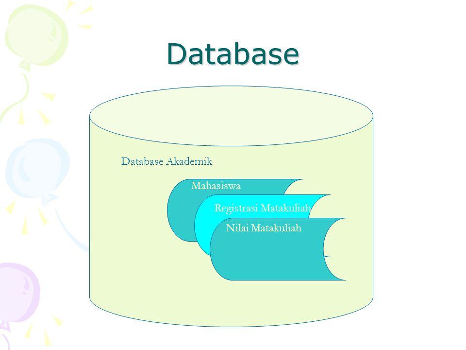 Database Database Akademik Mahasiswa Registrasi Matakuliah Nilai Matakuliah