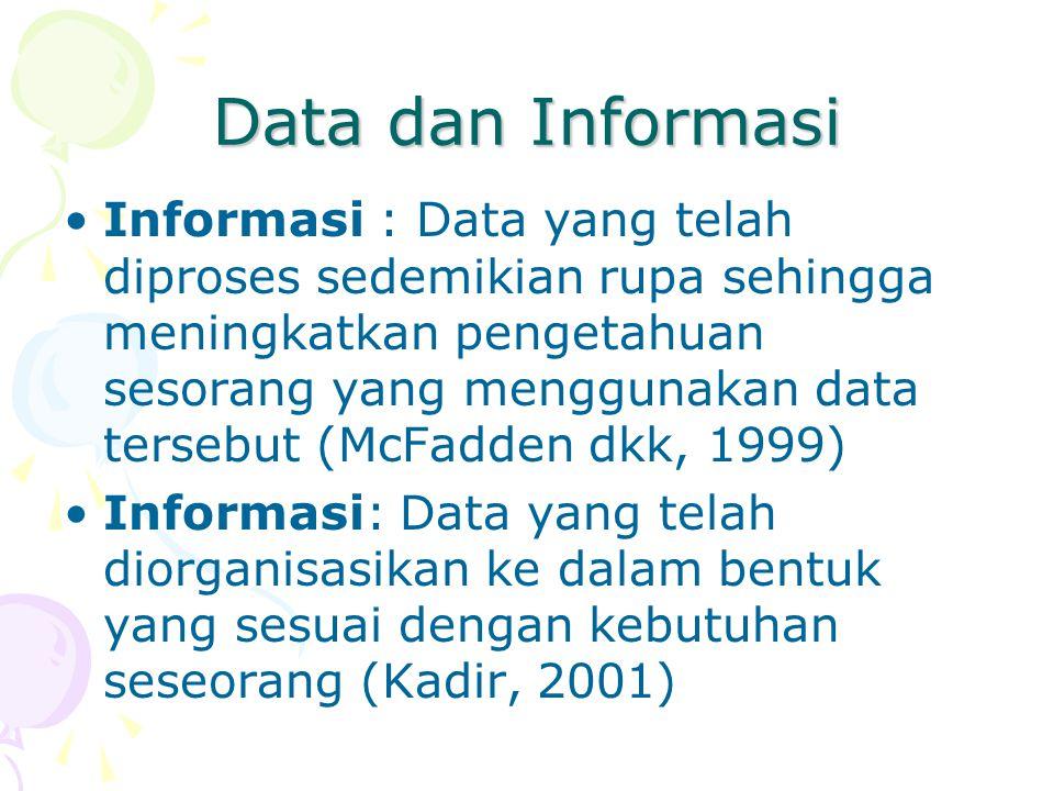 Data dan Informasi Informasi : Data yang telah diproses sedemikian rupa sehingga meningkatkan pengetahuan sesorang yang menggunakan data tersebut (McF