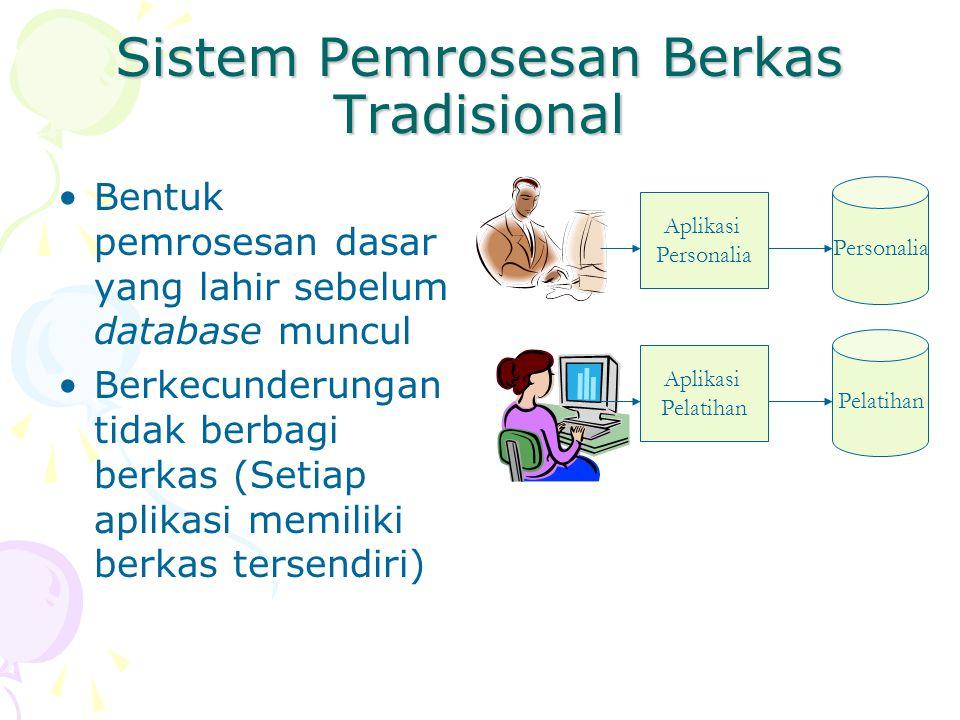 Sistem Pemrosesan Berkas Tradisional Bentuk pemrosesan dasar yang lahir sebelum database muncul Berkecunderungan tidak berbagi berkas (Setiap aplikasi