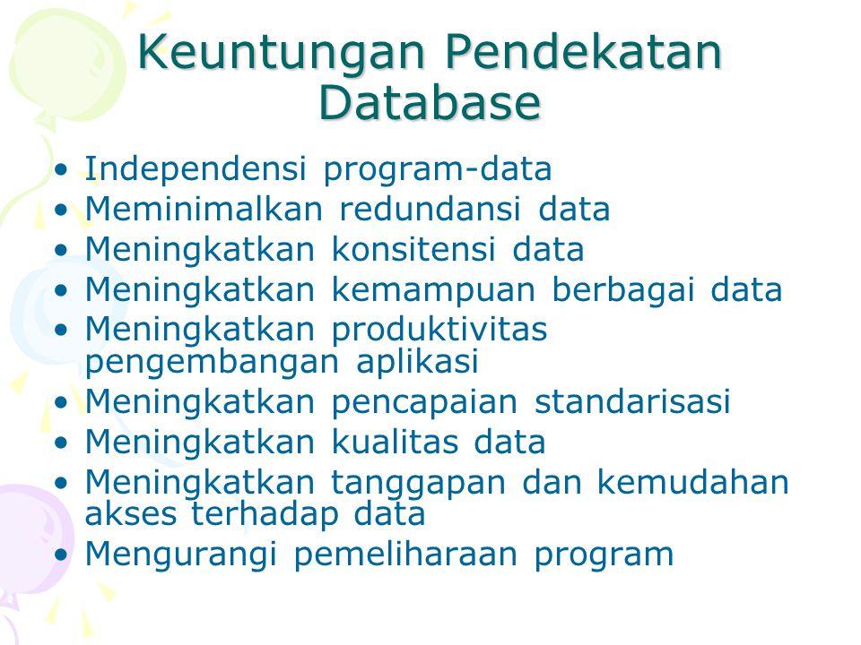 Keuntungan Pendekatan Database Independensi program-data Meminimalkan redundansi data Meningkatkan konsitensi data Meningkatkan kemampuan berbagai dat