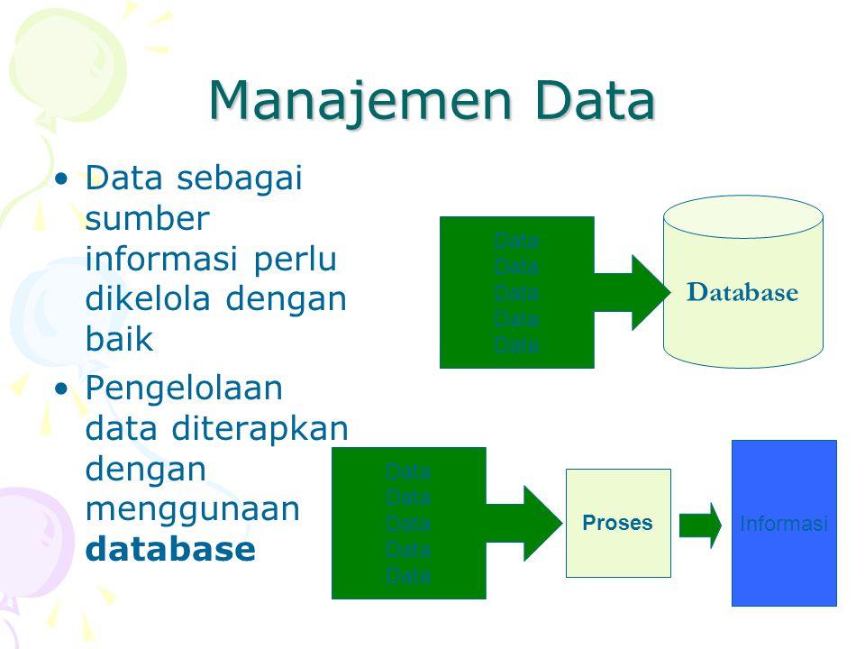 Manajemen Data Data sebagai sumber informasi perlu dikelola dengan baik Pengelolaan data diterapkan dengan menggunaan database Database Data Proses Informasi
