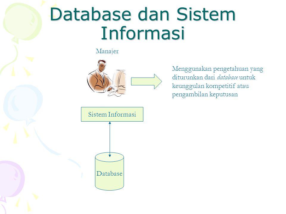 Database dan Sistem Informasi Manajer Sistem Informasi Database Menggunakan pengetahuan yang diturunkan dari database untuk keunggulan kompetitif atau pengambilan keputusan