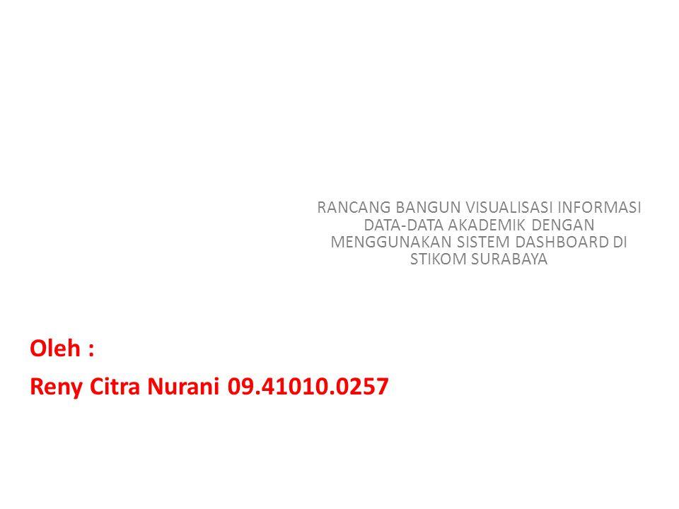 Oleh : Reny Citra Nurani 09.41010.0257 RANCANG BANGUN VISUALISASI INFORMASI DATA-DATA AKADEMIK DENGAN MENGGUNAKAN SISTEM DASHBOARD DI STIKOM SURABAYA