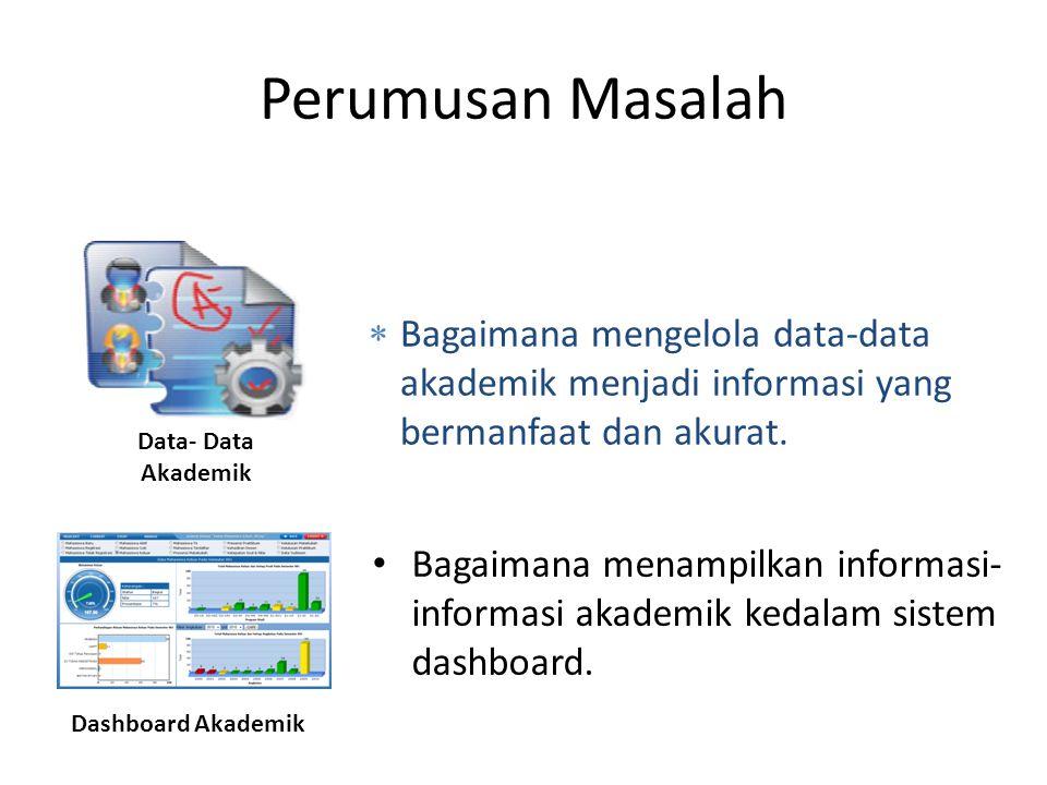 Perumusan Masalah Bagaimana menampilkan informasi- informasi akademik kedalam sistem dashboard. Data- Data Akademik Dashboard Akademik  Bagaimana men