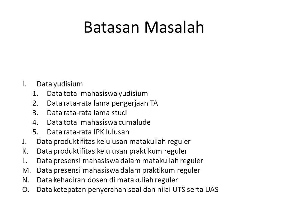 Batasan Masalah I.Data yudisium 1.Data total mahasiswa yudisium 2.Data rata-rata lama pengerjaan TA 3.Data rata-rata lama studi 4.Data total mahasiswa