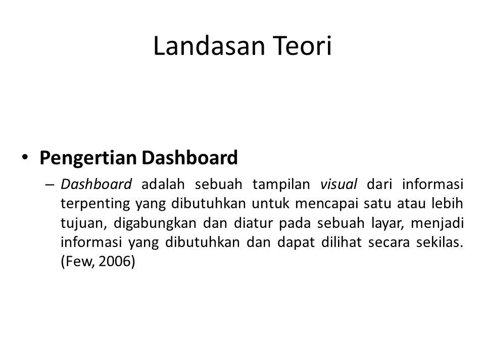 Landasan Teori Pengertian Dashboard – Dashboard adalah sebuah tampilan visual dari informasi terpenting yang dibutuhkan untuk mencapai satu atau lebih