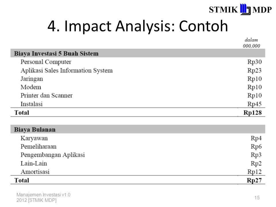 4. Impact Analysis: Contoh Manajemen Investasi v1.0 2012 [STMIK MDP] 15