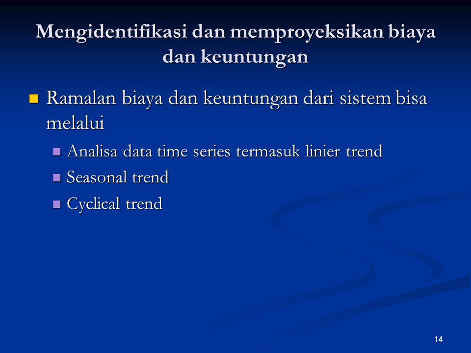 14 Mengidentifikasi dan memproyeksikan biaya dan keuntungan Ramalan biaya dan keuntungan dari sistem bisa melalui Ramalan biaya dan keuntungan dari sistem bisa melalui Analisa data time series termasuk linier trend Analisa data time series termasuk linier trend Seasonal trend Seasonal trend Cyclical trend Cyclical trend
