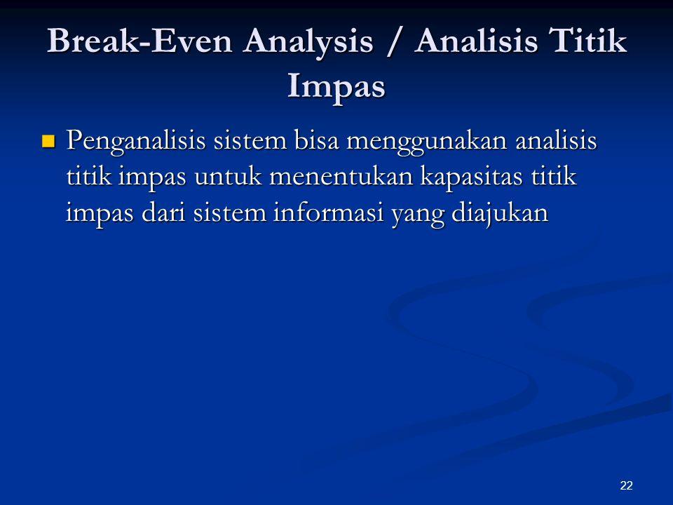 22 Break-Even Analysis / Analisis Titik Impas Penganalisis sistem bisa menggunakan analisis titik impas untuk menentukan kapasitas titik impas dari sistem informasi yang diajukan Penganalisis sistem bisa menggunakan analisis titik impas untuk menentukan kapasitas titik impas dari sistem informasi yang diajukan