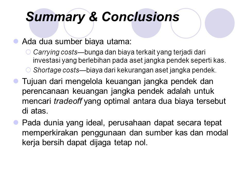 Summary & Conclusions Ada dua sumber biaya utama:  Carrying costs—bunga dan biaya terkait yang terjadi dari investasi yang berlebihan pada aset jangk