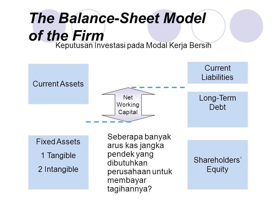 The Balance-Sheet Model of the Firm Seberapa banyak arus kas jangka pendek yang dibutuhkan perusahaan untuk membayar tagihannya? Keputusan Investasi p