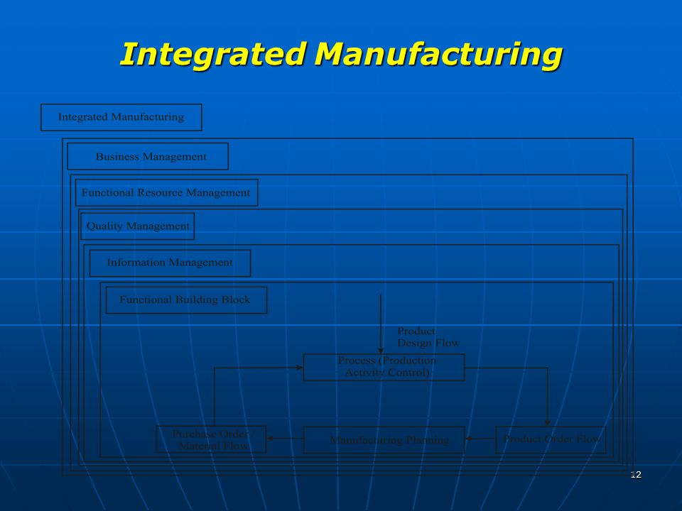 12 Integrated Manufacturing
